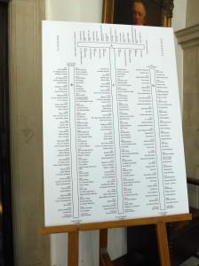Aushang Sitzordnung Schaffermahl 2015