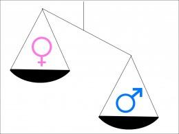 Waage mit Zeichen von Männlichkeit und Weiblichkeit, wobei die männliche Seite mehr Gewichtung hat