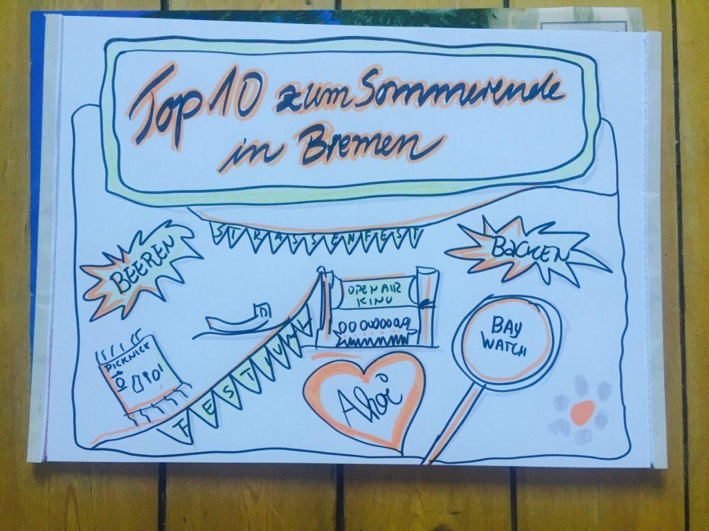 Sommerende in Bremen, Gezeichnete Tipps