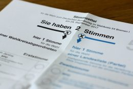 Wahlzettel für die Bundestagswahl 2017 Nahaufnahme
