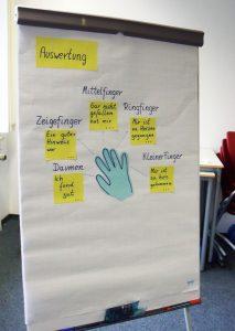 Whiteboard zur Projektauswertung mit der Zeichnung einer Hand vom Projekt JobKick PLUS