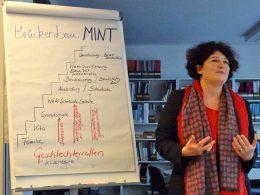 Bettina Wilhelm steht neben einem Flipchart und erklärt etwas