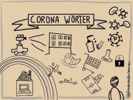 Zeichnung verschiedener geläufiger Coronawörter über Bilder