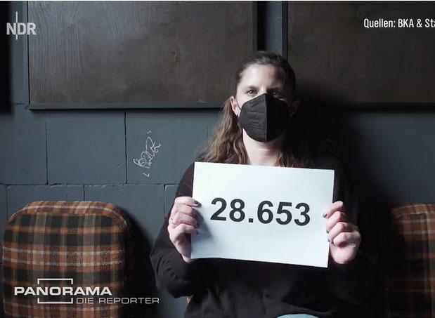 Frau mit einem Schild und der Zahl 28.653 schaut in die Kamera