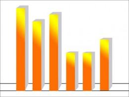 statistik grafik
